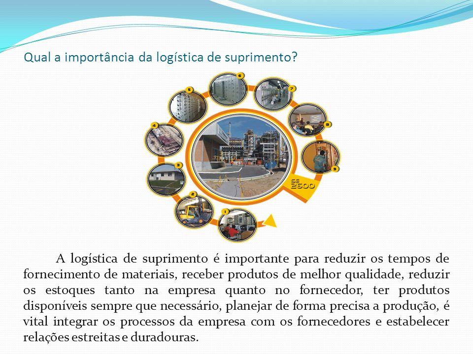 Qual a importância da logística de suprimento? A logística de suprimento é importante para reduzir os tempos de fornecimento de materiais, receber pro
