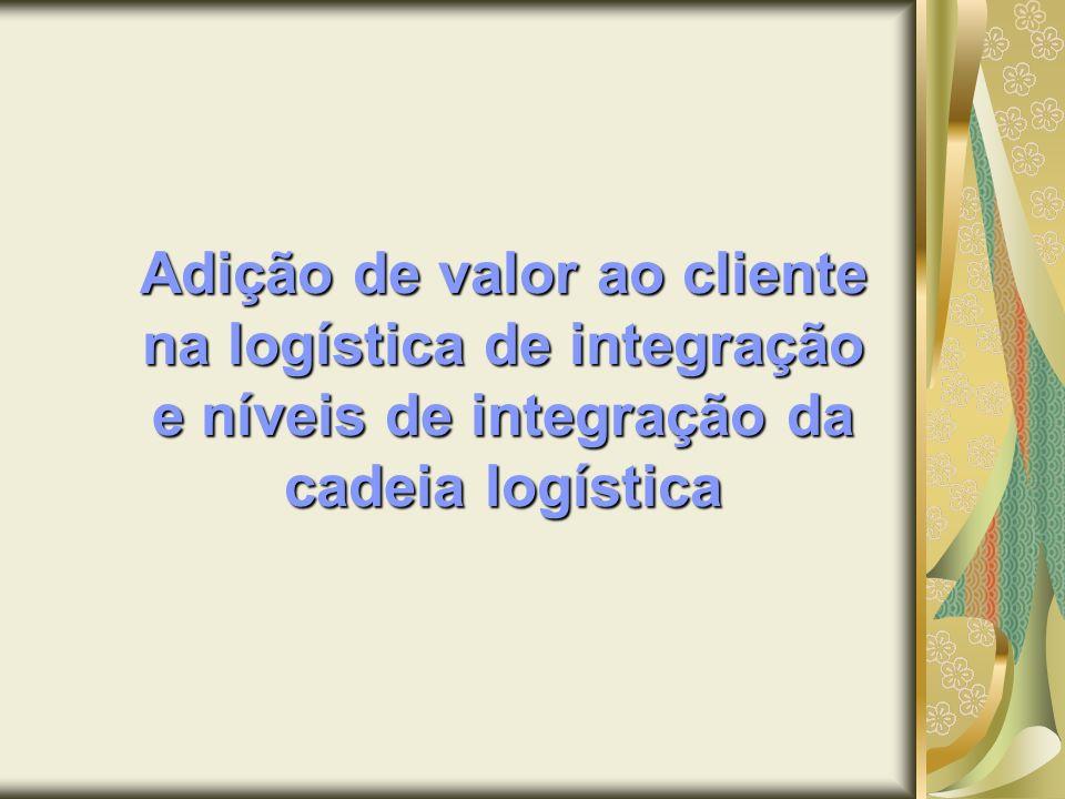 Adição de valor ao cliente na logística de integração e níveis de integração da cadeia logística