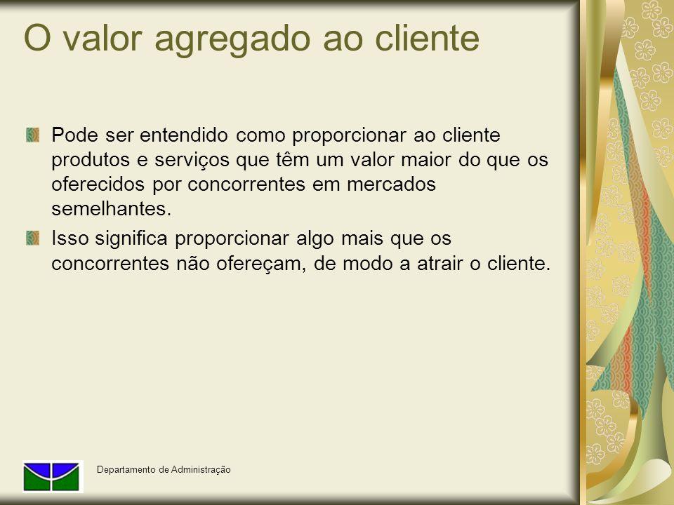 O valor agregado ao cliente Pode ser entendido como proporcionar ao cliente produtos e serviços que têm um valor maior do que os oferecidos por concor
