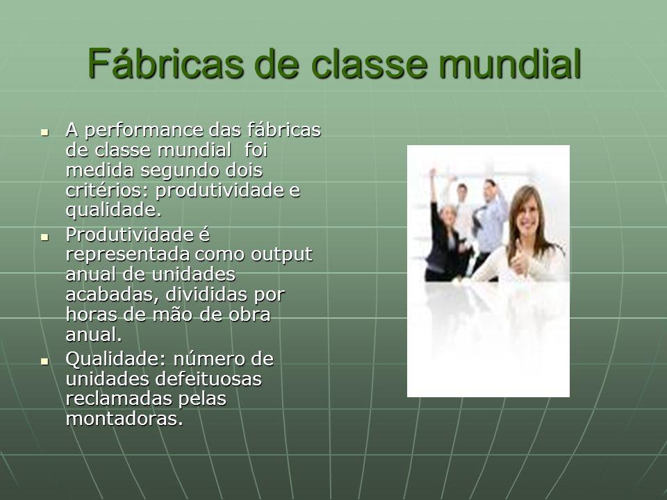 Fábricas de classe mundial A performance das fábricas de classe mundial foi medida segundo dois critérios: produtividade e qualidade. A performance da
