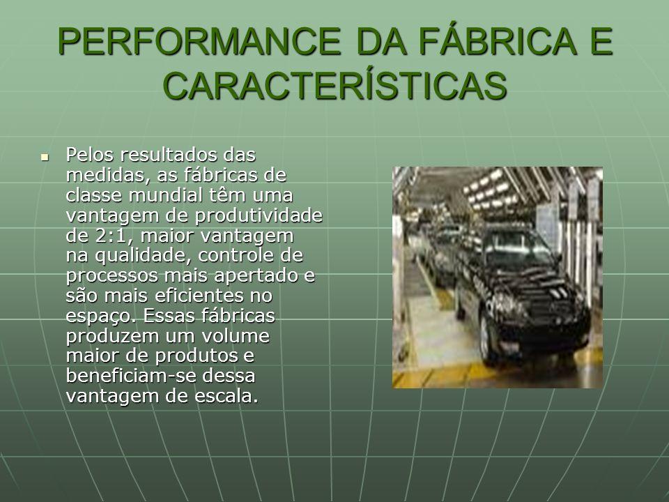 PERFORMANCE DA FÁBRICA E CARACTERÍSTICAS Pelos resultados das medidas, as fábricas de classe mundial têm uma vantagem de produtividade de 2:1, maior v