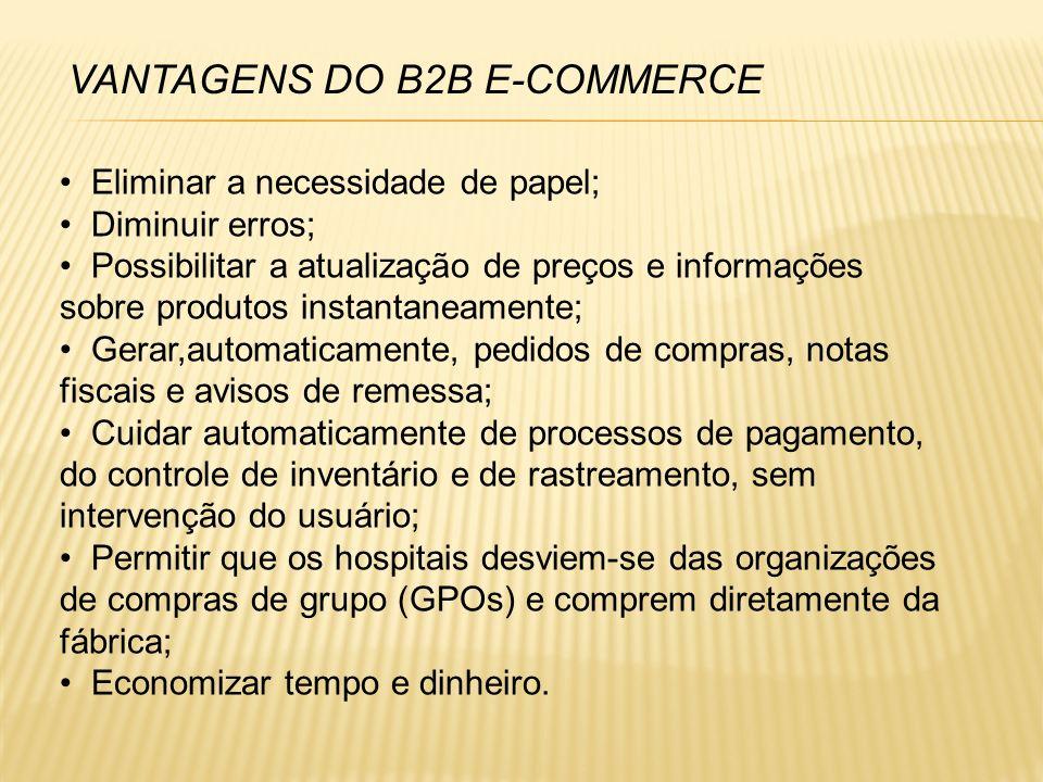 VANTAGENS DO B2B E-COMMERCE Eliminar a necessidade de papel; Diminuir erros; Possibilitar a atualização de preços e informações sobre produtos instant