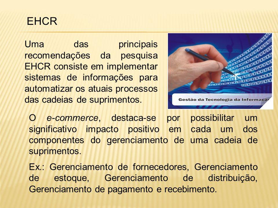 Uma das principais recomendações da pesquisa EHCR consiste em implementar sistemas de informações para automatizar os atuais processos das cadeias de