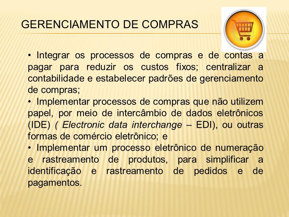 GERENCIAMENTO DE COMPRAS Integrar os processos de compras e de contas a pagar para reduzir os custos fixos; centralizar a contabilidade e estabelecer