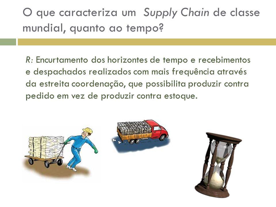 O que caracteriza um Supply Chain de classe mundial, quanto ao tempo? R: Encurtamento dos horizontes de tempo e recebimentos e despachados realizados