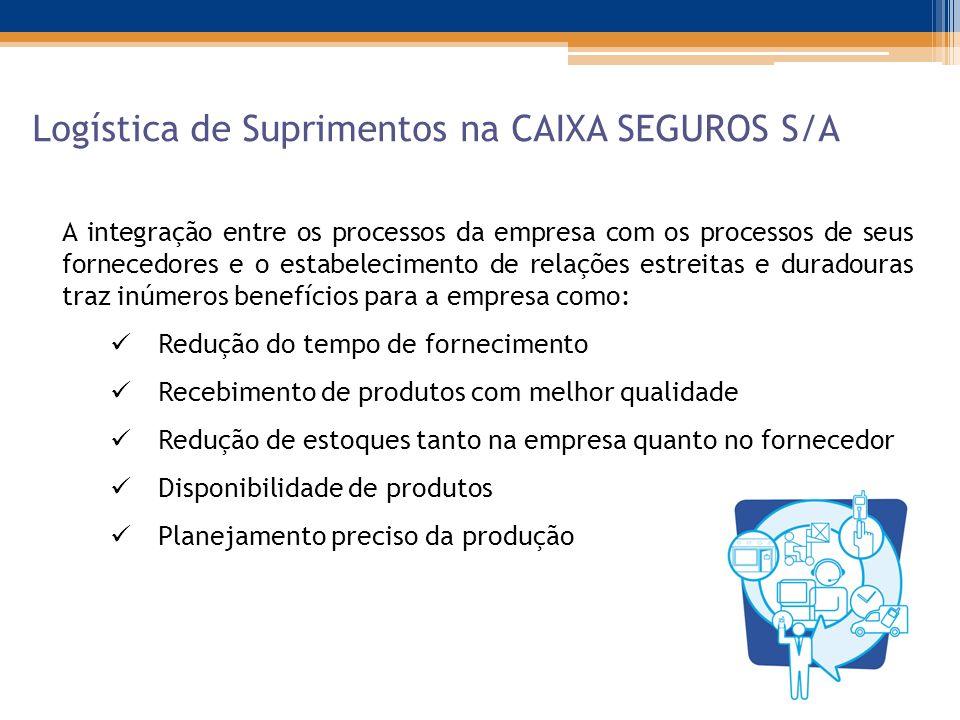 Logística de Suprimentos na CAIXA SEGUROS S/A A CAIXA SEGUROS S/A considera que o êxito da companhia está intimamente ligado à sustentabilidade da gestão, à atenção com a sociedade e ao cuidado dispensado a empregados, clientes, fornecedores e demais parceiros.