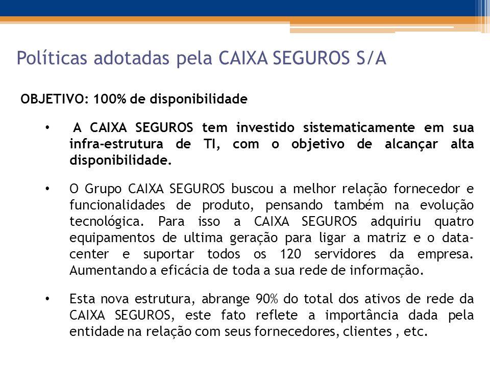 Políticas adotadas pela CAIXA SEGUROS S/A OBJETIVO: 100% de disponibilidade A CAIXA SEGUROS tem investido sistematicamente em sua infra-estrutura de TI, com o objetivo de alcançar alta disponibilidade.