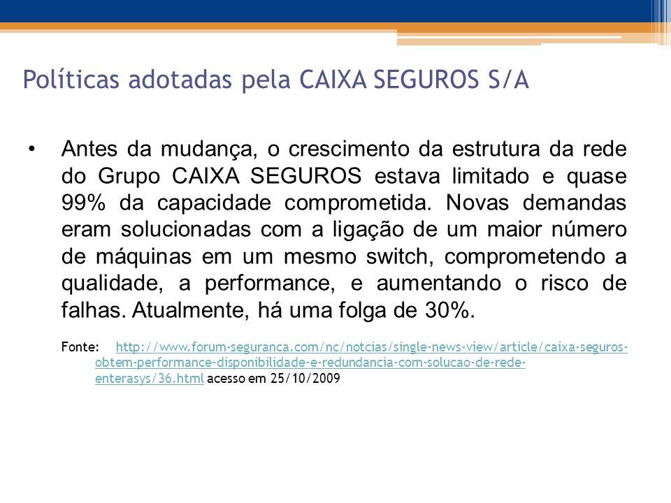 Políticas adotadas pela CAIXA SEGUROS S/A Antes da mudança, o crescimento da estrutura da rede do Grupo CAIXA SEGUROS estava limitado e quase 99% da capacidade comprometida.
