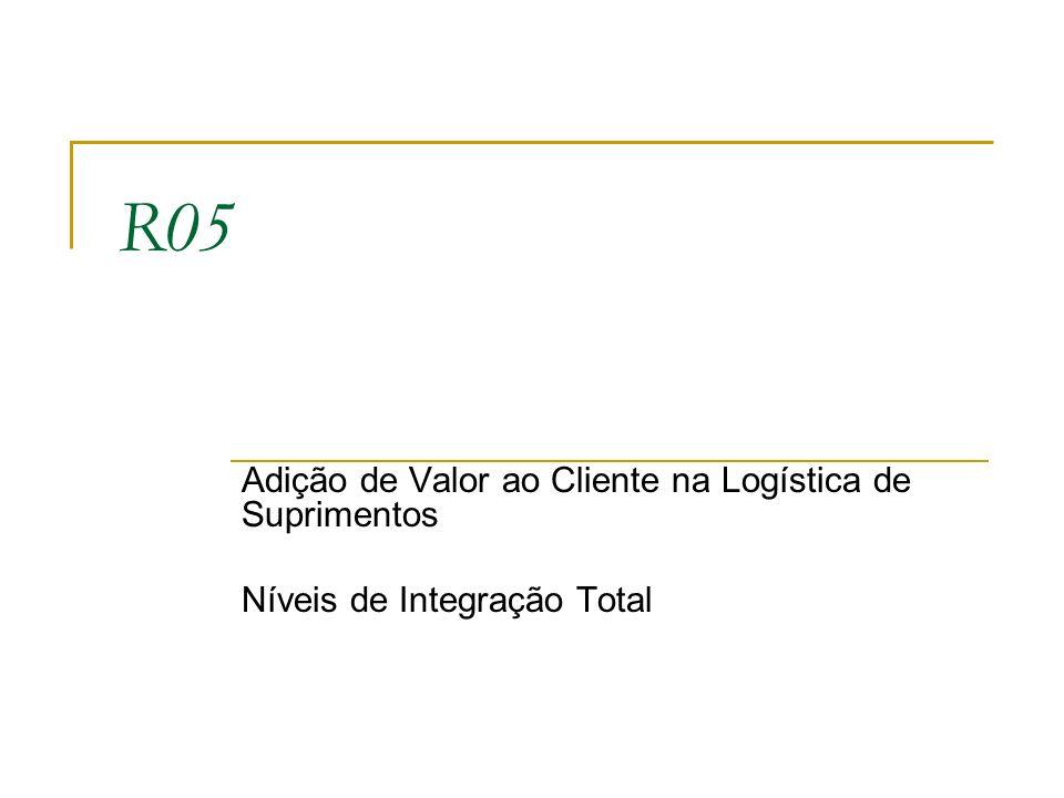 R05 Adição de Valor ao Cliente na Logística de Suprimentos Níveis de Integração Total