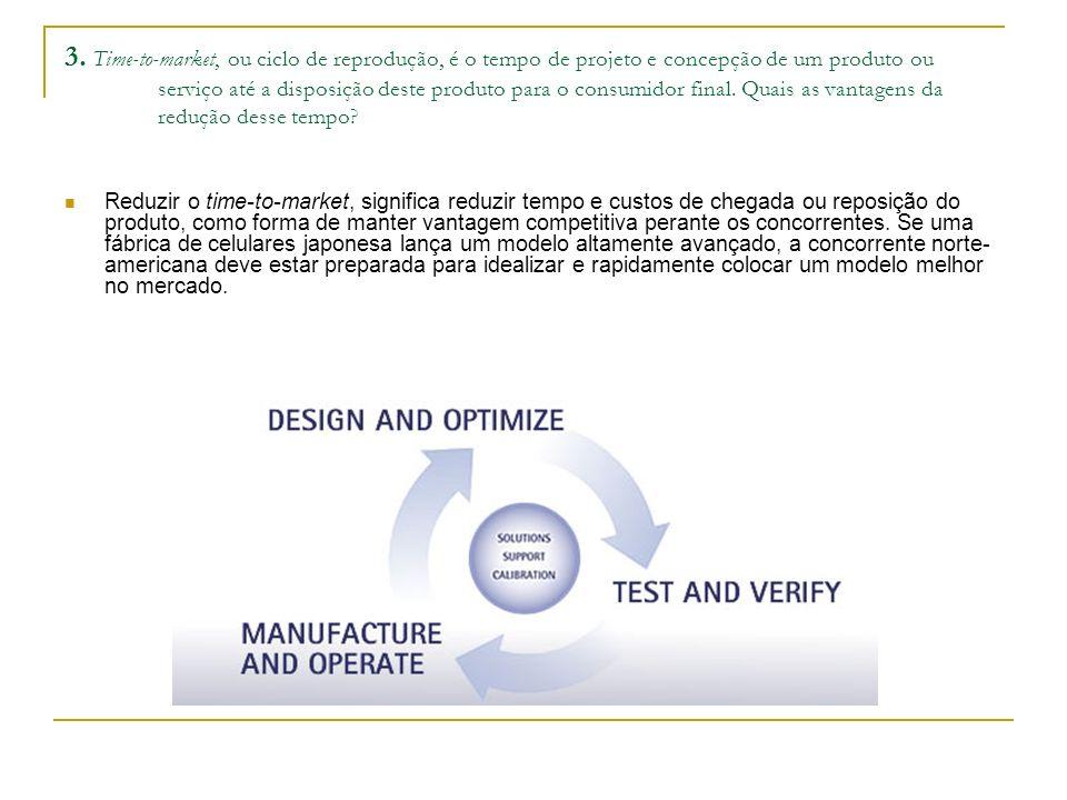 3. Time-to-market, ou ciclo de reprodução, é o tempo de projeto e concepção de um produto ou serviço até a disposição deste produto para o consumidor