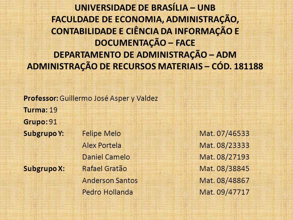 UNIVERSIDADE DE BRASÍLIA – UNB FACULDADE DE ECONOMIA, ADMINISTRAÇÃO, CONTABILIDADE E CIÊNCIA DA INFORMAÇÃO E DOCUMENTAÇÃO – FACE DEPARTAMENTO DE ADMIN