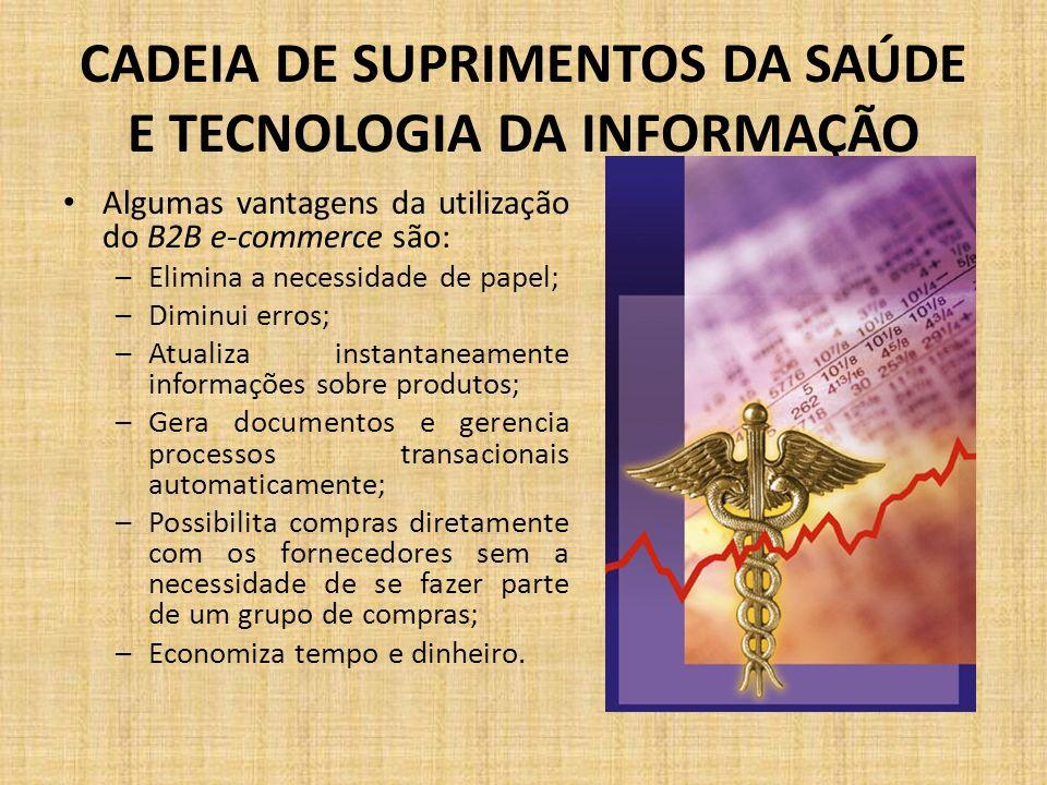 CADEIA DE SUPRIMENTOS DA SAÚDE E TECNOLOGIA DA INFORMAÇÃO Algumas vantagens da utilização do B2B e-commerce são: –Elimina a necessidade de papel; –Dim