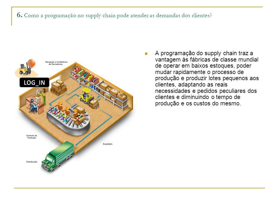 6. Como a programação no supply chain pode atender as demandas dos clientes? A programação do supply chain traz a vantagem às fábricas de classe mundi