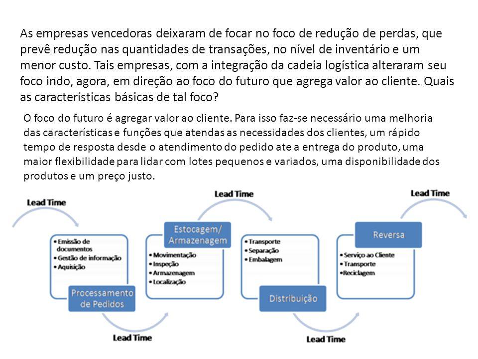 O desempenho do Supply Chain depende de quatro fatores.