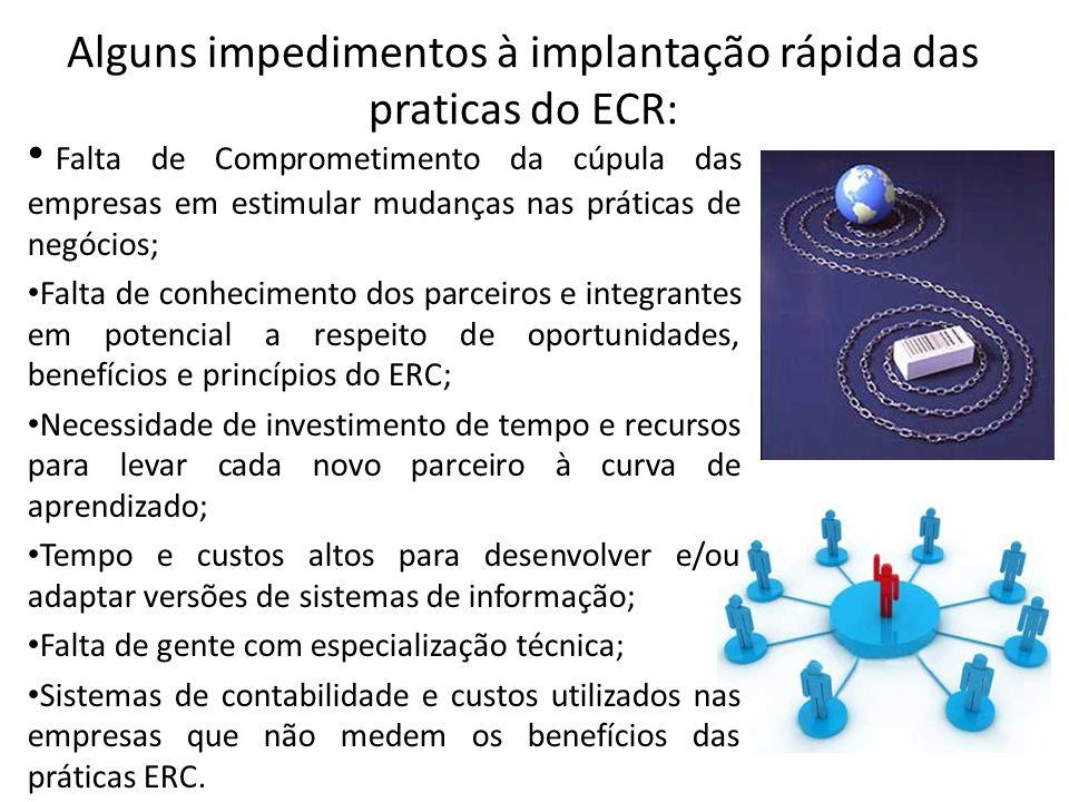 Alguns impedimentos à implantação rápida das praticas do ECR: Falta de Comprometimento da cúpula das empresas em estimular mudanças nas práticas de ne