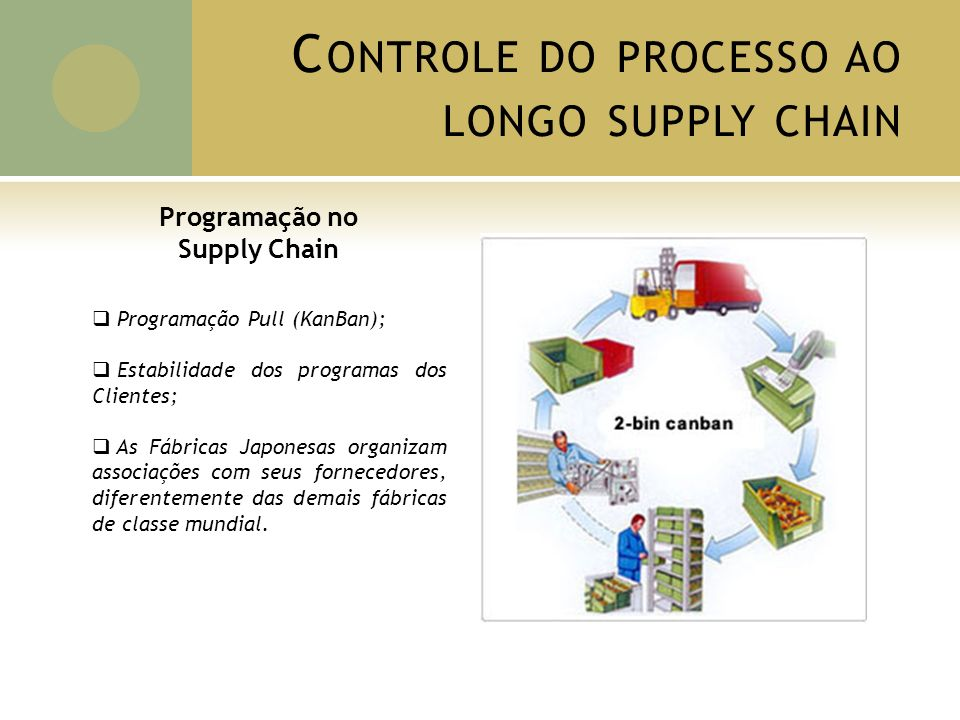 Programação no Supply Chain Programação Pull (KanBan); Estabilidade dos programas dos Clientes; As Fábricas Japonesas organizam associações com seus fornecedores, diferentemente das demais fábricas de classe mundial.
