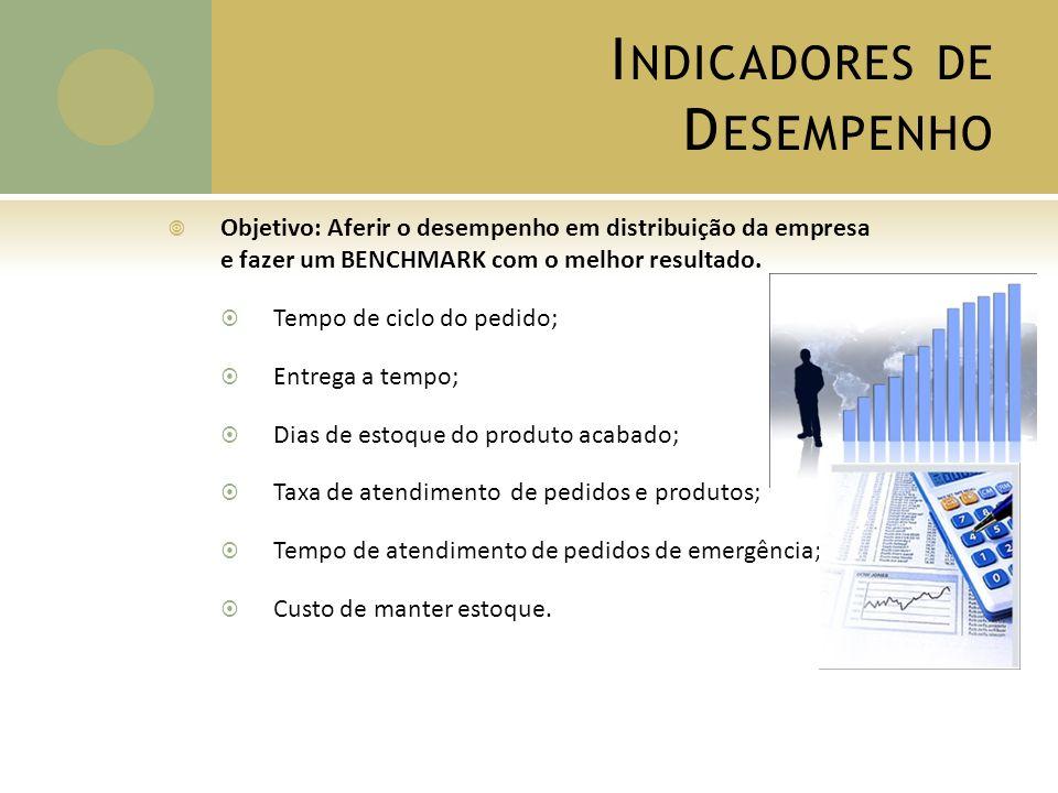 I NDICADORES DE D ESEMPENHO Objetivo: Aferir o desempenho em distribuição da empresa e fazer um BENCHMARK com o melhor resultado.