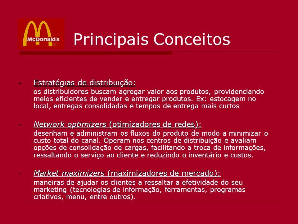 Principais Conceitos -Estratégias de distribuição: -os distribuidores buscam agregar valor aos produtos, providenciando meios eficientes de vender e e