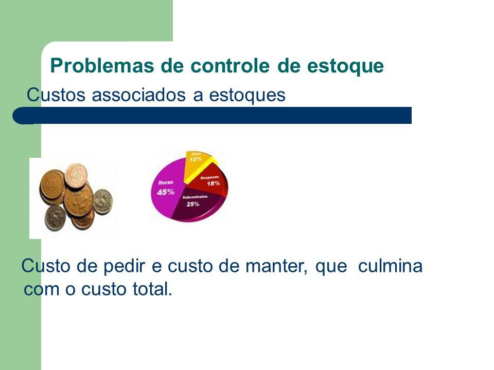 Problemas de controle de estoque Objetivos do estoque O objetivo do estoque é tanto encontrar um nível que minimize o custo total, como também garantir um fornecimento adequado aos clientes