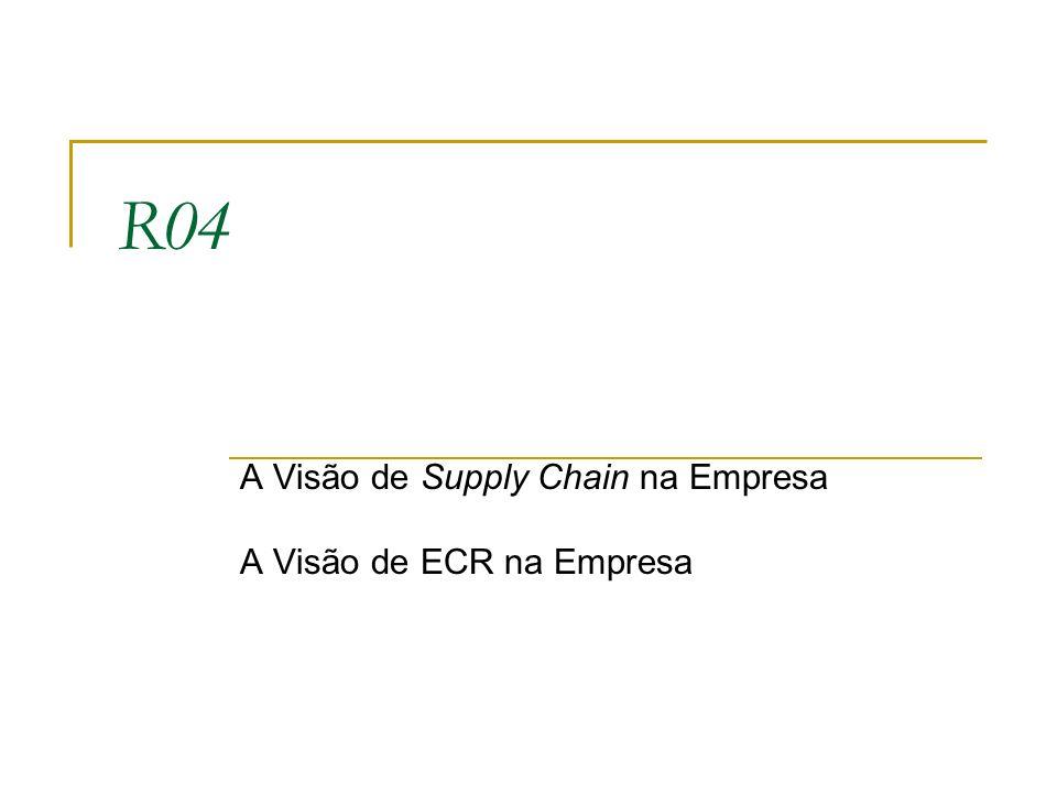 R04 A Visão de Supply Chain na Empresa A Visão de ECR na Empresa
