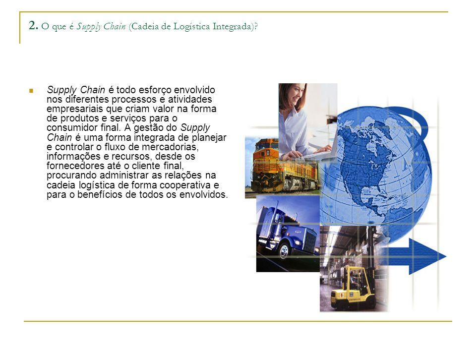 2. O que é Supply Chain (Cadeia de Logística Integrada)? Supply Chain é todo esforço envolvido nos diferentes processos e atividades empresariais que