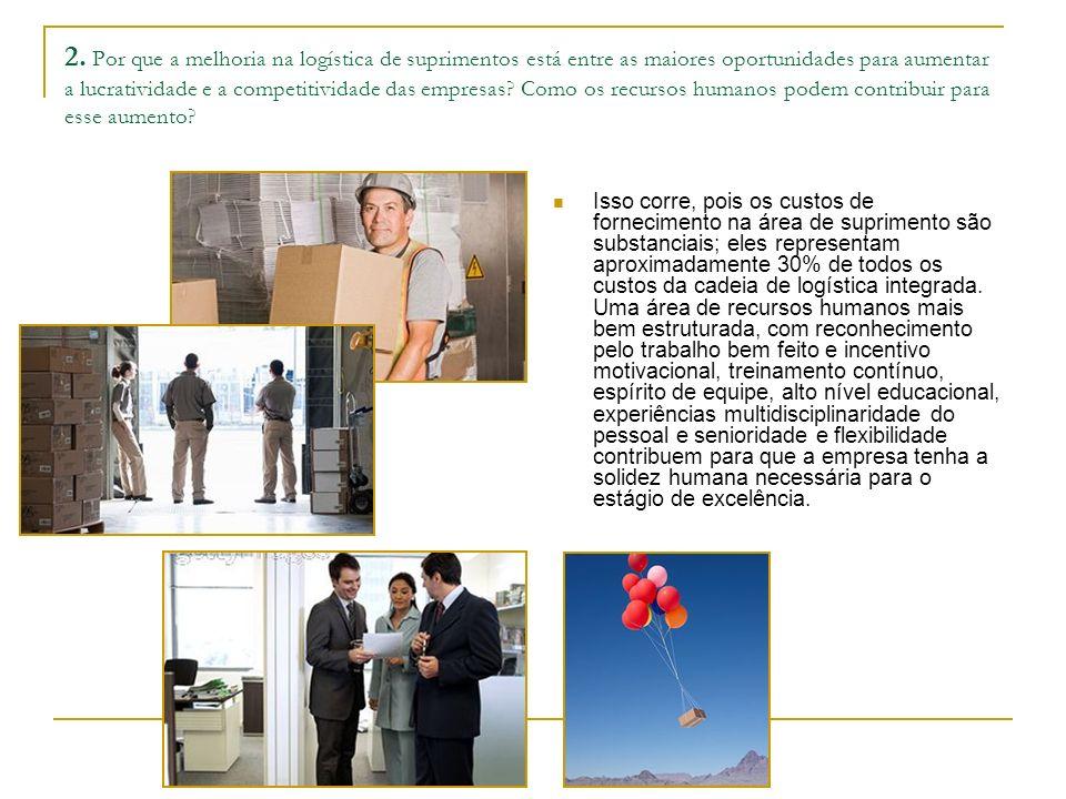 2. Por que a melhoria na logística de suprimentos está entre as maiores oportunidades para aumentar a lucratividade e a competitividade das empresas?
