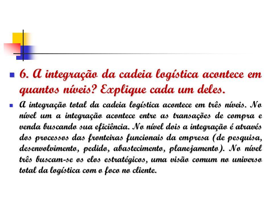 6. A integração da cadeia logística acontece em quantos níveis? Explique cada um deles. 6. A integração da cadeia logística acontece em quantos níveis