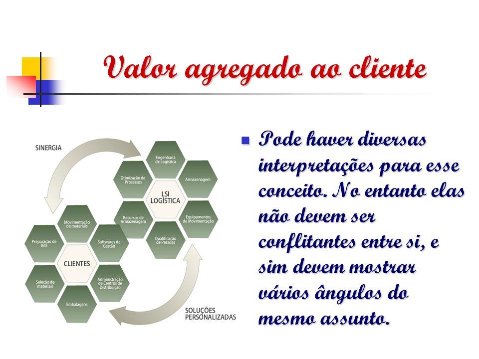 Valor agregado ao cliente Pode haver diversas interpretações para esse conceito. No entanto elas não devem ser conflitantes entre si, e sim devem most
