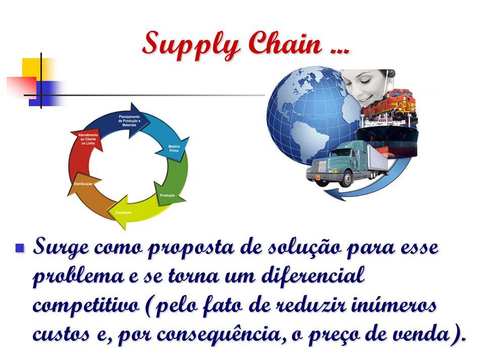 Supply Chain... Surge como proposta de solução para esse problema e se torna um diferencial competitivo (pelo fato de reduzir inúmeros custos e, por c