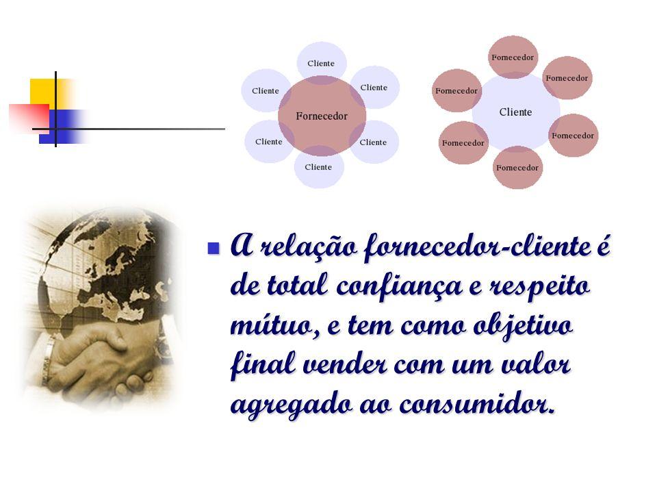 A relação fornecedor-cliente é de total confiança e respeito mútuo, e tem como objetivo final vender com um valor agregado ao consumidor. A relação fo