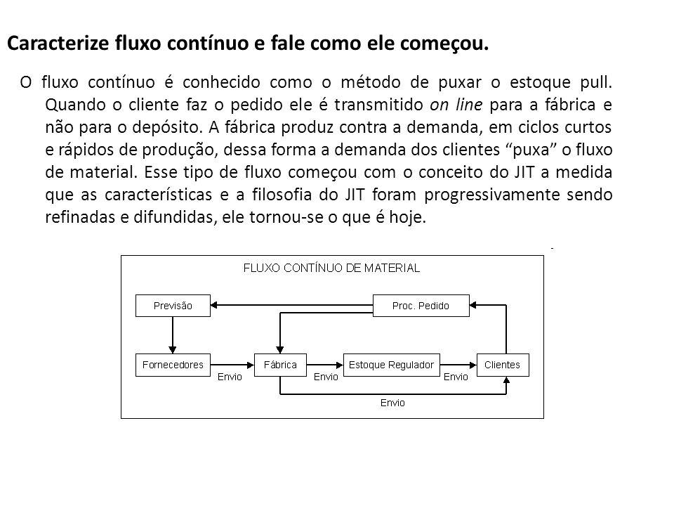 Caracterize fluxo contínuo e fale como ele começou. O fluxo contínuo é conhecido como o método de puxar o estoque pull. Quando o cliente faz o pedido