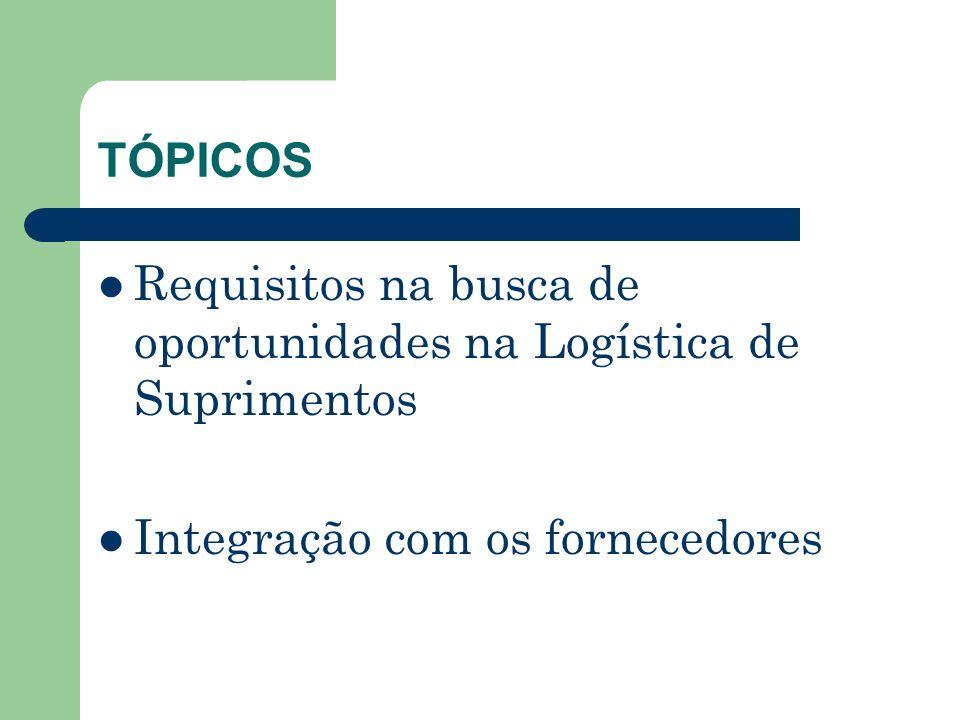 TÓPICOS Requisitos na busca de oportunidades na Logística de Suprimentos Integração com os fornecedores