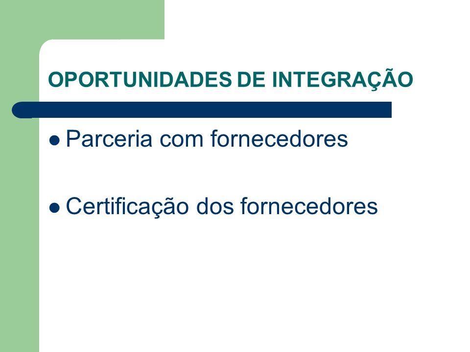 OPORTUNIDADES DE INTEGRAÇÃO Parceria com fornecedores Certificação dos fornecedores