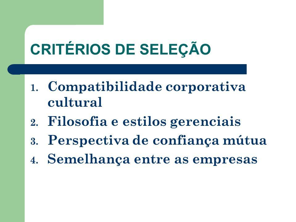 CRITÉRIOS DE SELEÇÃO 1. Compatibilidade corporativa cultural 2. Filosofia e estilos gerenciais 3. Perspectiva de confiança mútua 4. Semelhança entre a