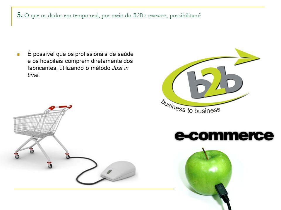 5. O que os dados em tempo real, por meio do B2B e-commerce, possibilitam? É possível que os profissionais de saúde e os hospitais comprem diretamente