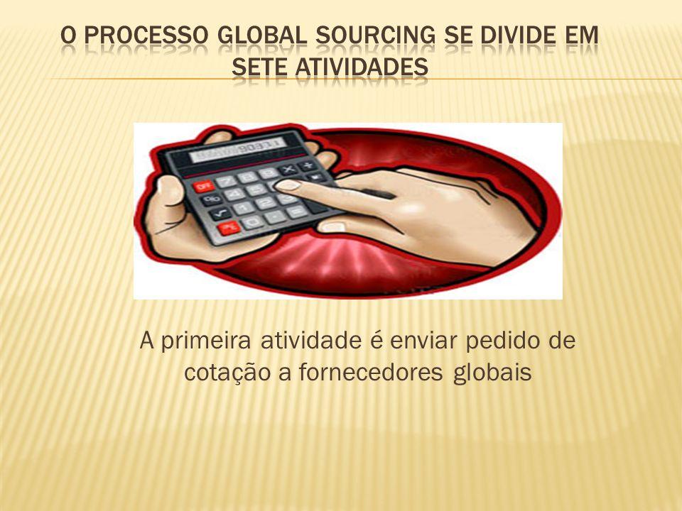 A primeira atividade é enviar pedido de cotação a fornecedores globais