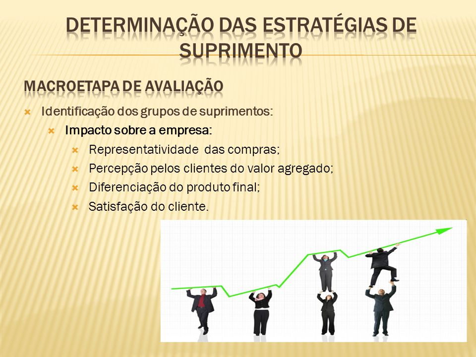 Identificação dos grupos de suprimentos: Impacto sobre a empresa: Representatividade das compras; Percepção pelos clientes do valor agregado; Diferenciação do produto final; Satisfação do cliente.
