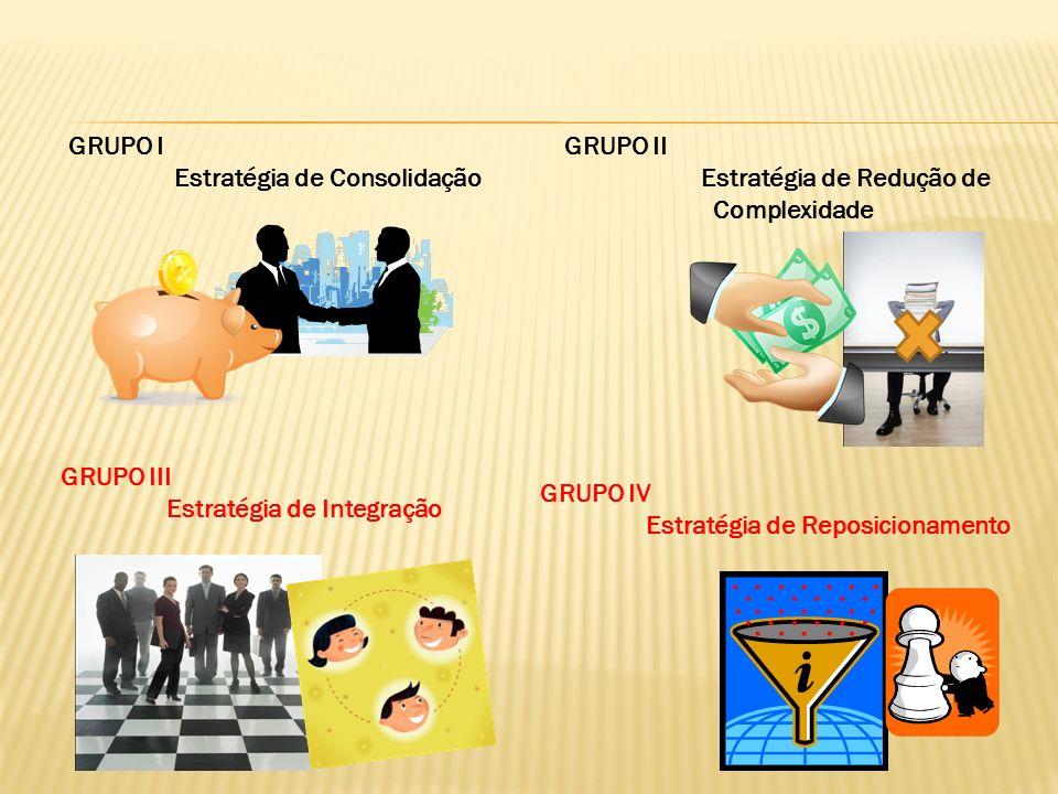 GRUPO I Estratégia de Consolidação GRUPO II Estratégia de Redução de Complexidade GRUPO III Estratégia de Integração GRUPO IV Estratégia de Reposicionamento
