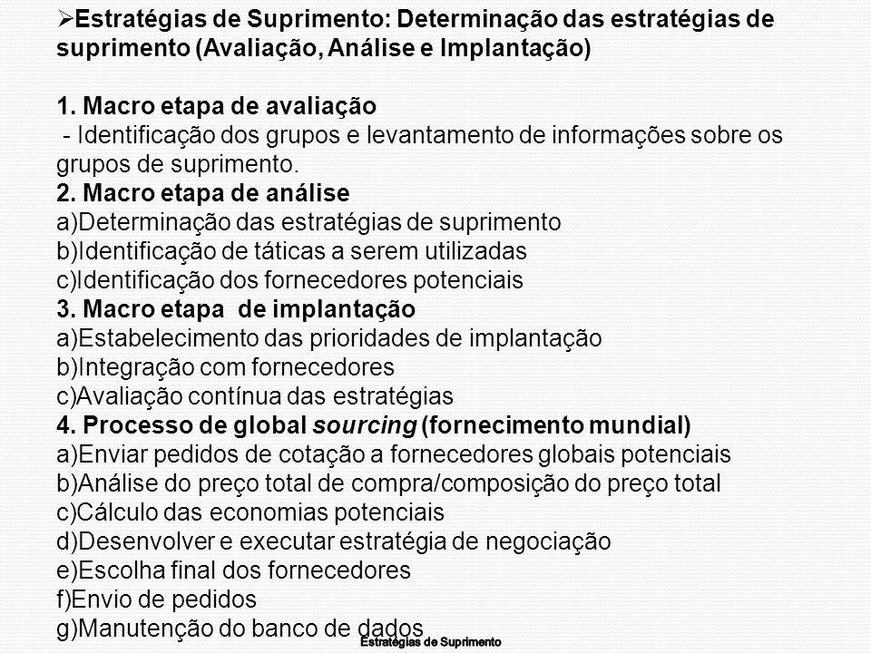 Estratégias de Suprimento: Determinação das estratégias de suprimento (Avaliação, Análise e Implantação) 1.