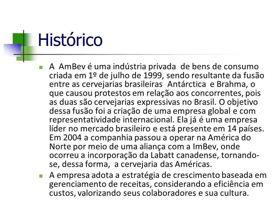 Histórico A AmBev é uma indústria privada de bens de consumo criada em 1º de julho de 1999, sendo resultante da fusão entre as cervejarias brasileiras