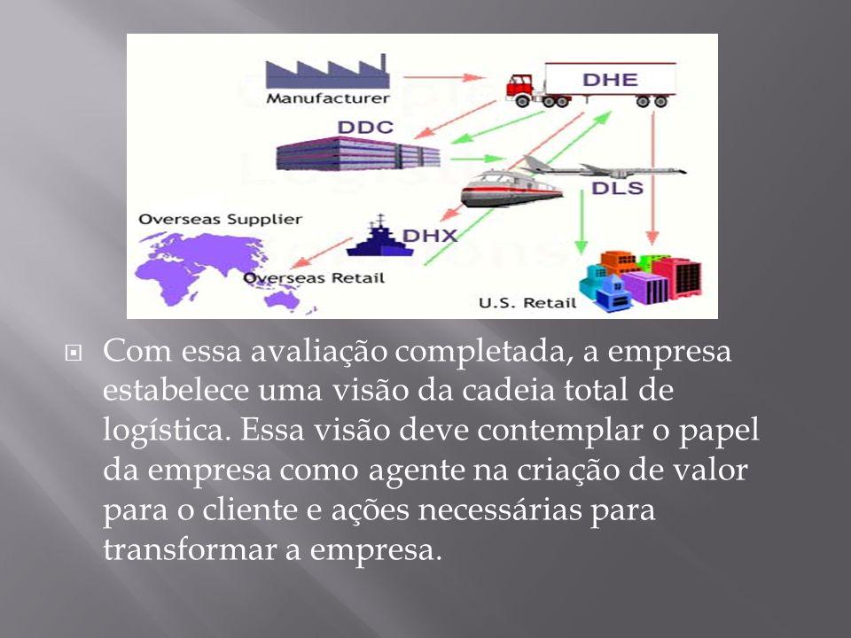 Com essa avaliação completada, a empresa estabelece uma visão da cadeia total de logística. Essa visão deve contemplar o papel da empresa como agente