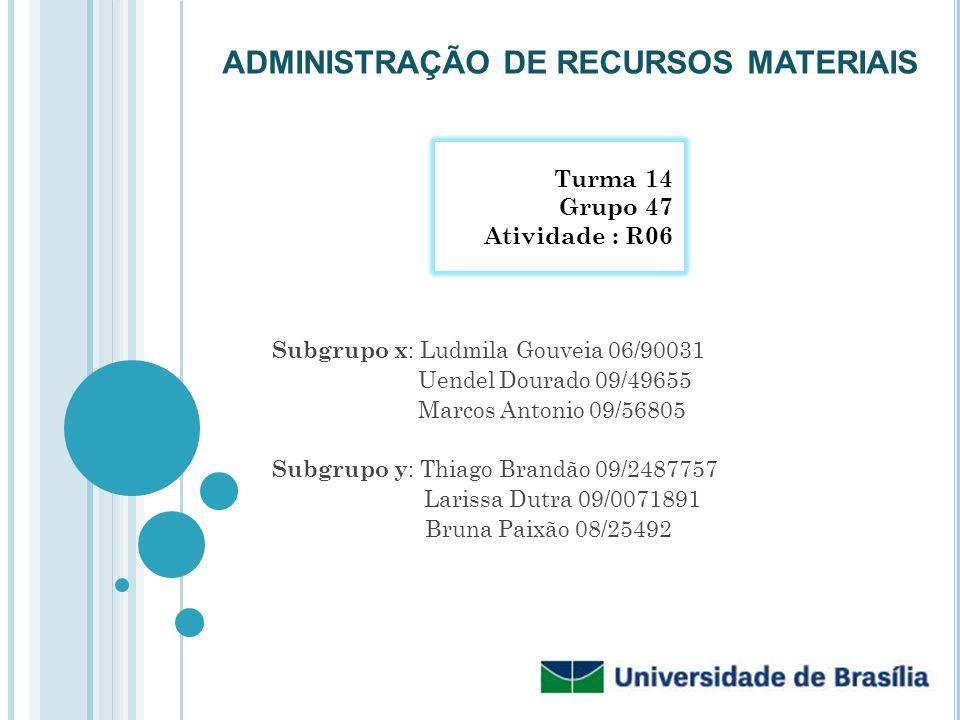 Tópicos do R06 Requisitos na busca de oportunidades na Logística de Suprimentos Integração com os fornecedores Responsáveis pelo trabalho: Larissa Dutra e Ludmila Gouveia