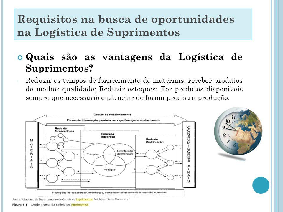 Requisitos na busca de oportunidades na Logística de Suprimentos Quais são as vantagens da Logística de Suprimentos? - Reduzir os tempos de fornecimen