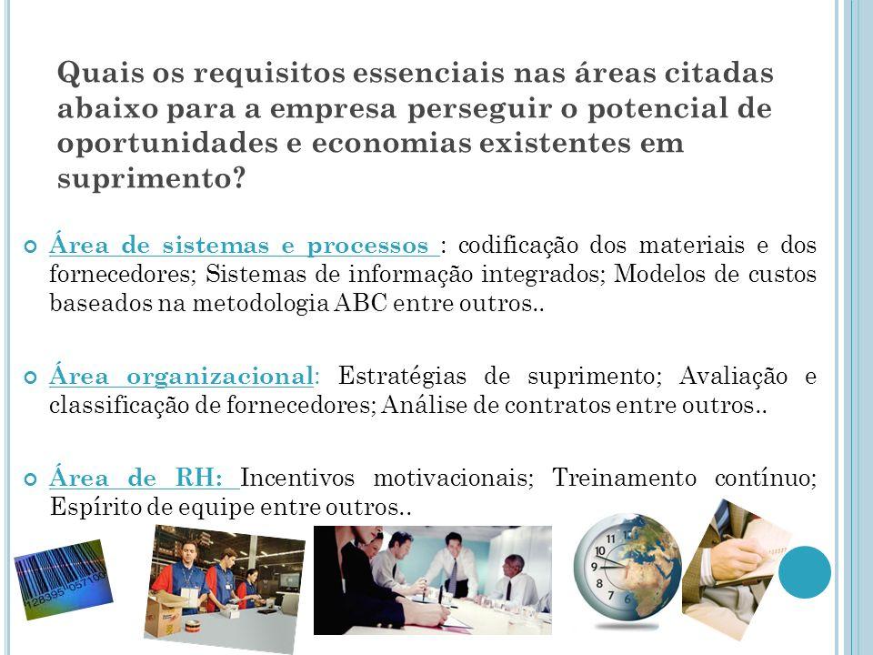 Quais os requisitos essenciais nas áreas citadas abaixo para a empresa perseguir o potencial de oportunidades e economias existentes em suprimento? Ár