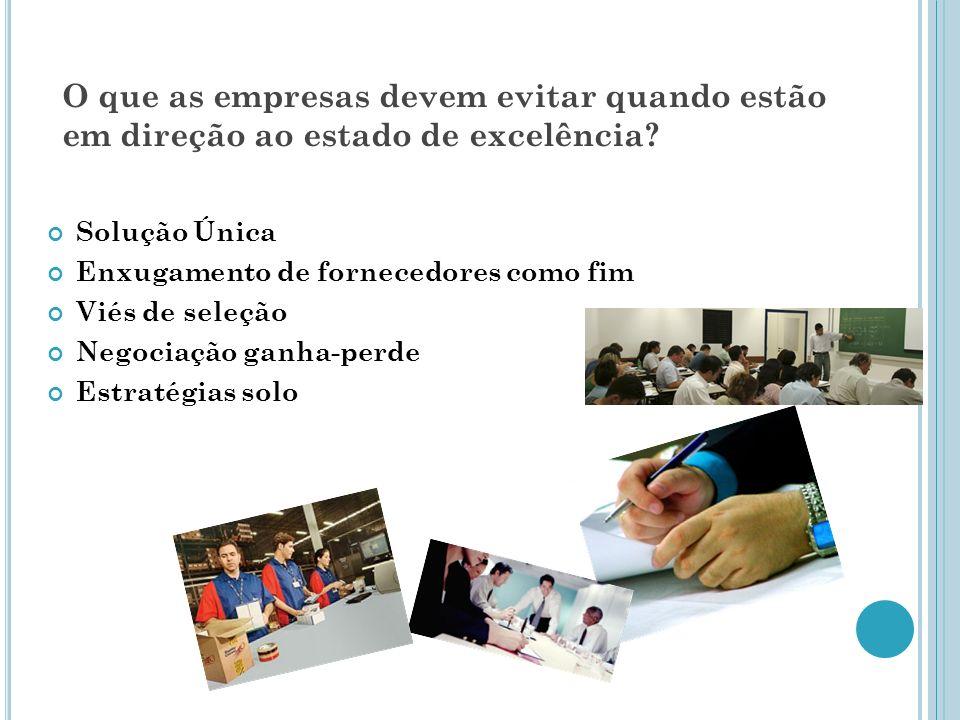 INTEGRAÇÃO COM FORNECEDORES Quais são as duas oportunidades de integração com fornecedores.