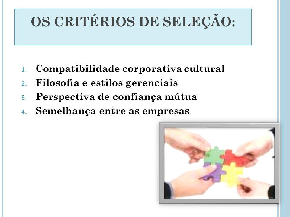 OS CRITÉRIOS DE SELEÇÃO: 1. Compatibilidade corporativa cultural 2. Filosofia e estilos gerenciais 3. Perspectiva de confiança mútua 4. Semelhança ent