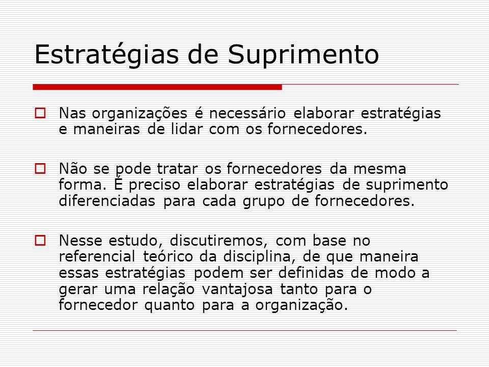 Estratégias de Suprimento Nas organizações é necessário elaborar estratégias e maneiras de lidar com os fornecedores.