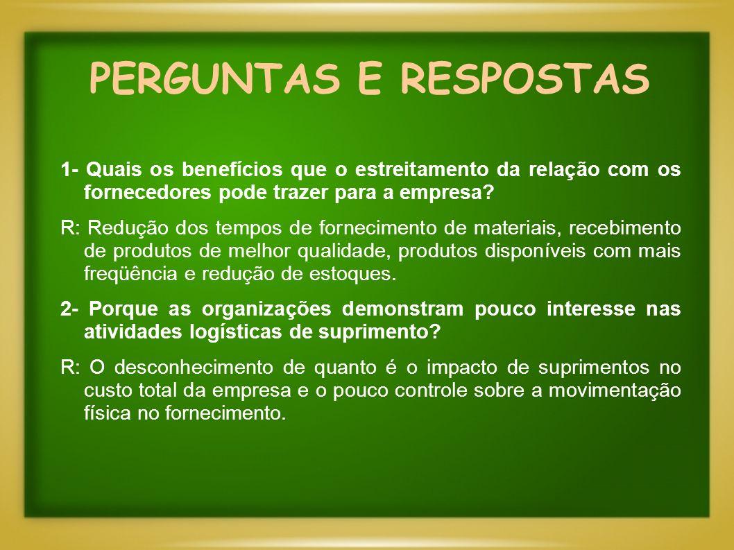 PERGUNTAS E RESPOSTAS 3- Qual o conceito de suprimento.