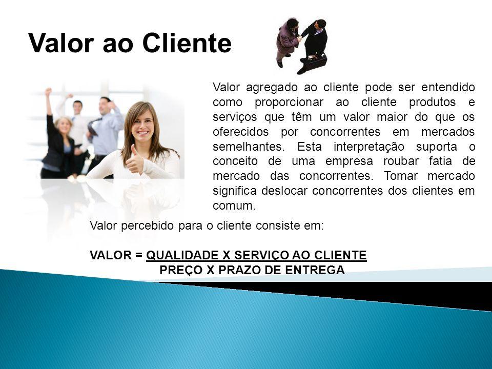 Valor agregado ao cliente pode ser entendido como proporcionar ao cliente produtos e serviços que têm um valor maior do que os oferecidos por concorre