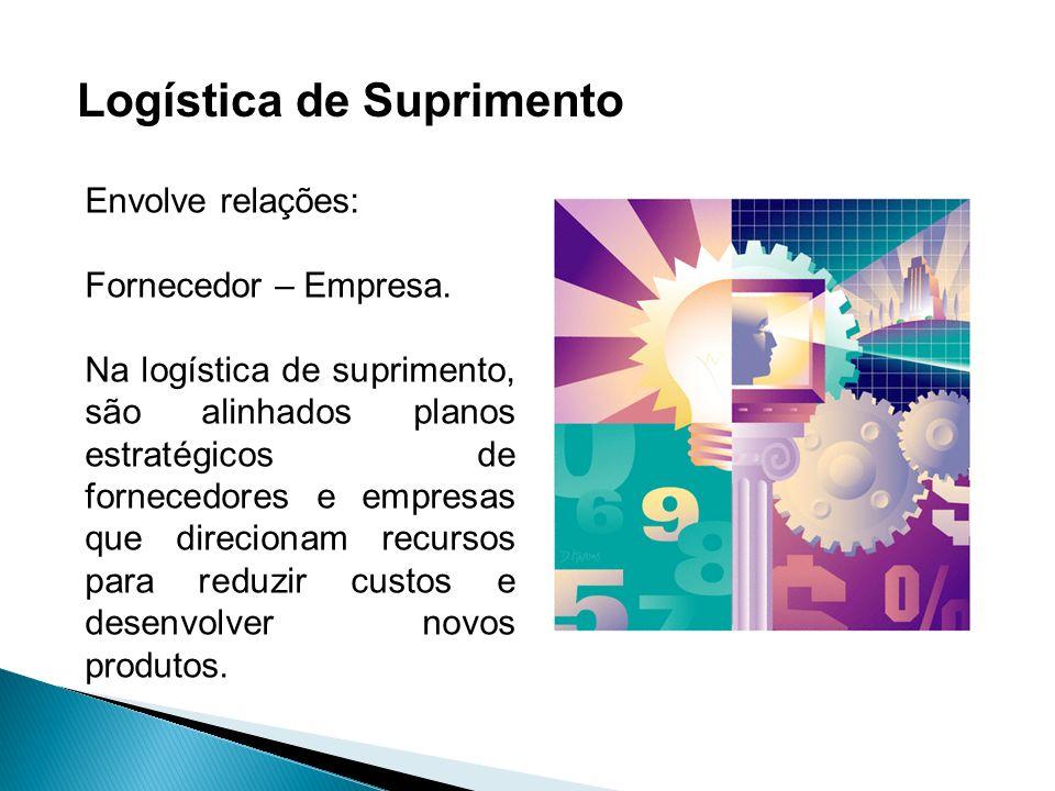 Logística de Suprimento Envolve relações: Fornecedor – Empresa. Na logística de suprimento, são alinhados planos estratégicos de fornecedores e empres